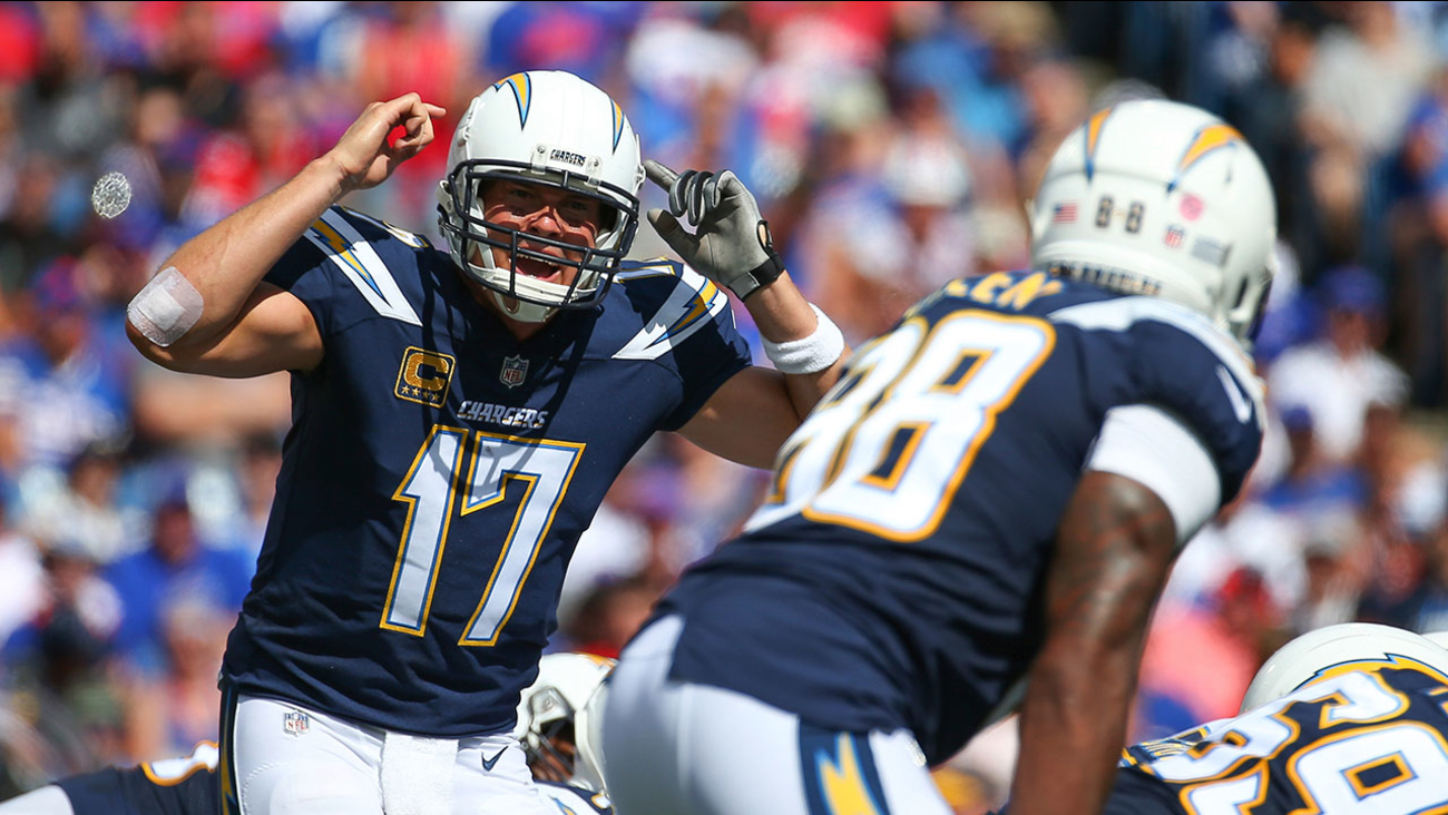 In this Sunday, Sept. 16, 2018, file photo, Chargers quarterback Philip Rivers (17) calls a play at the line during the first half of an NFL game against the Buffalo Bills.