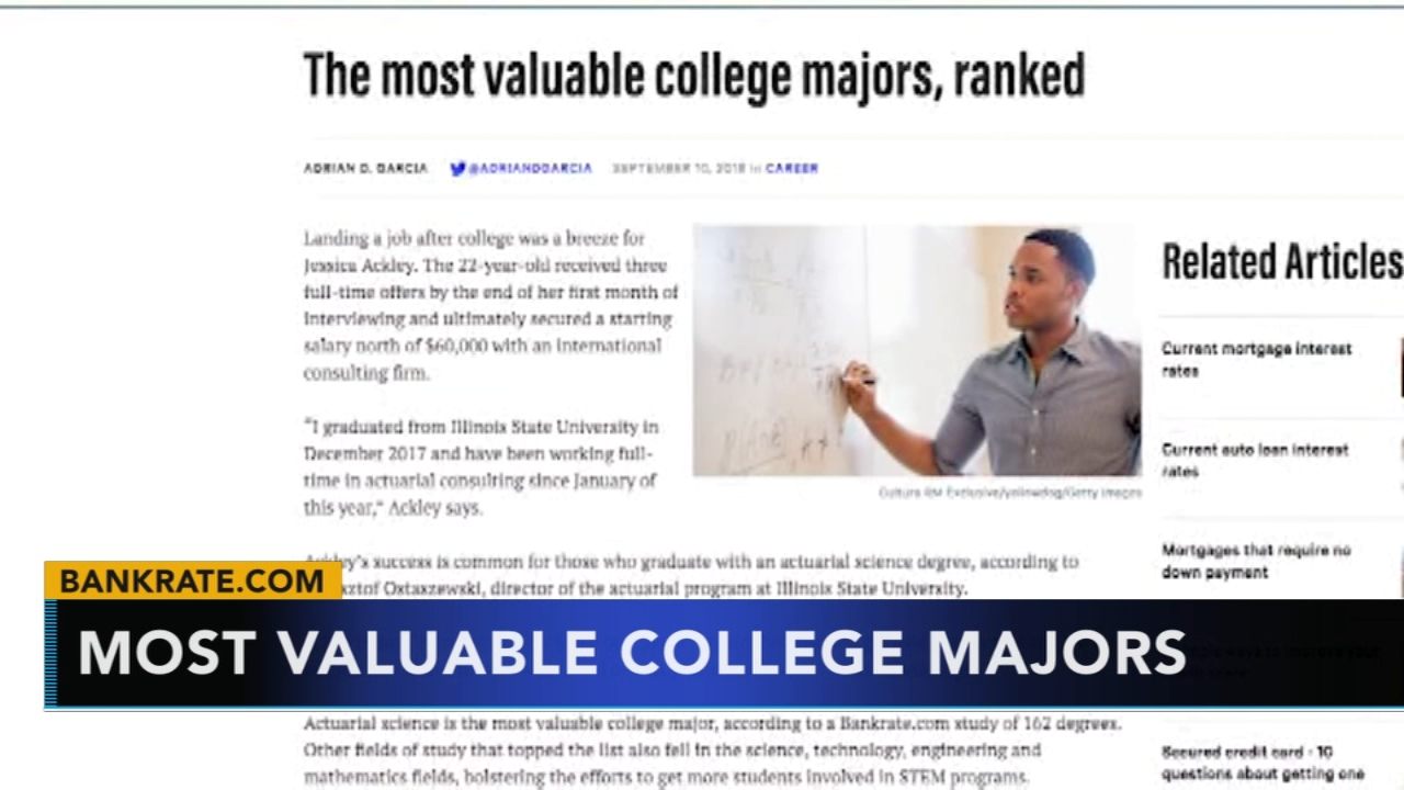 new report shows the most valuable college majors | 6abc