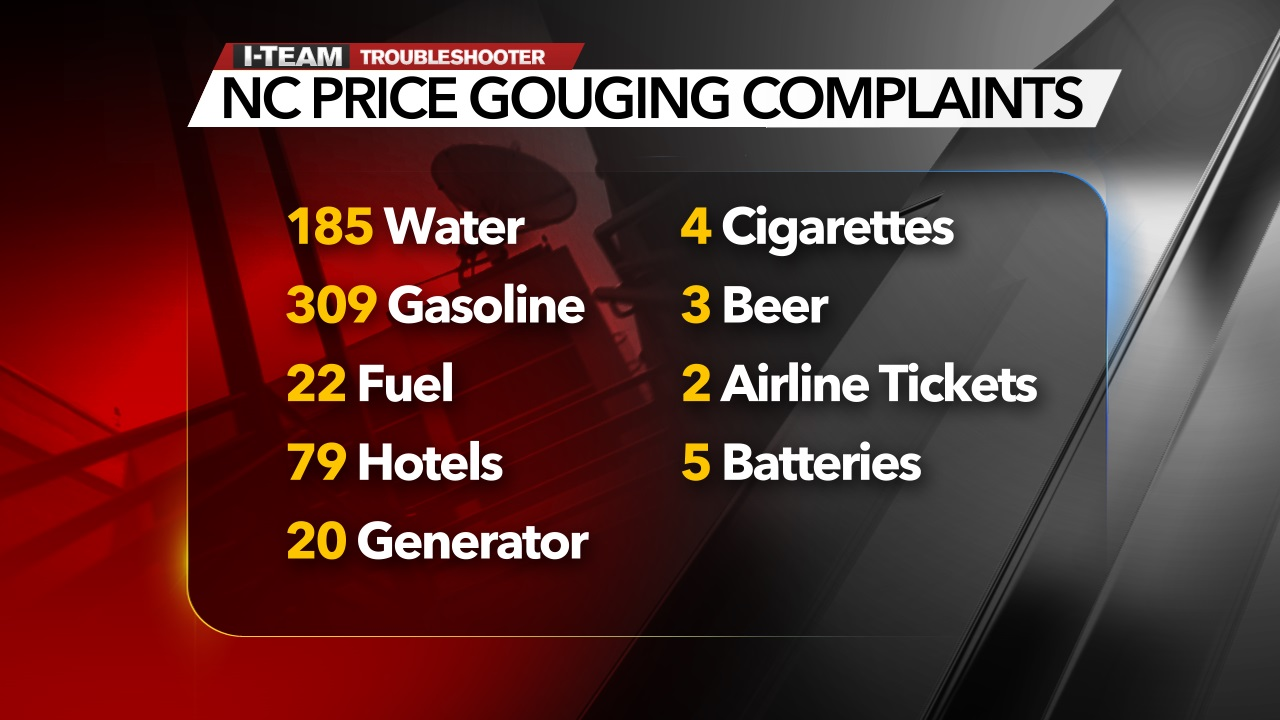 NC Price Gouging Complaints
