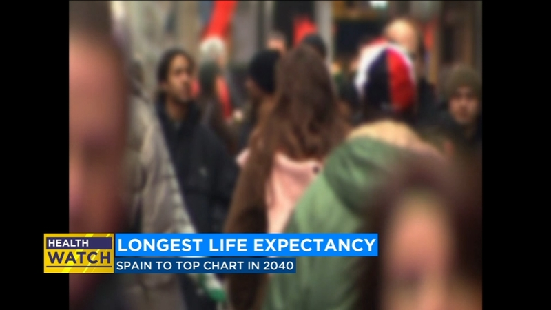 Health Watch: Longest Life Expectancy