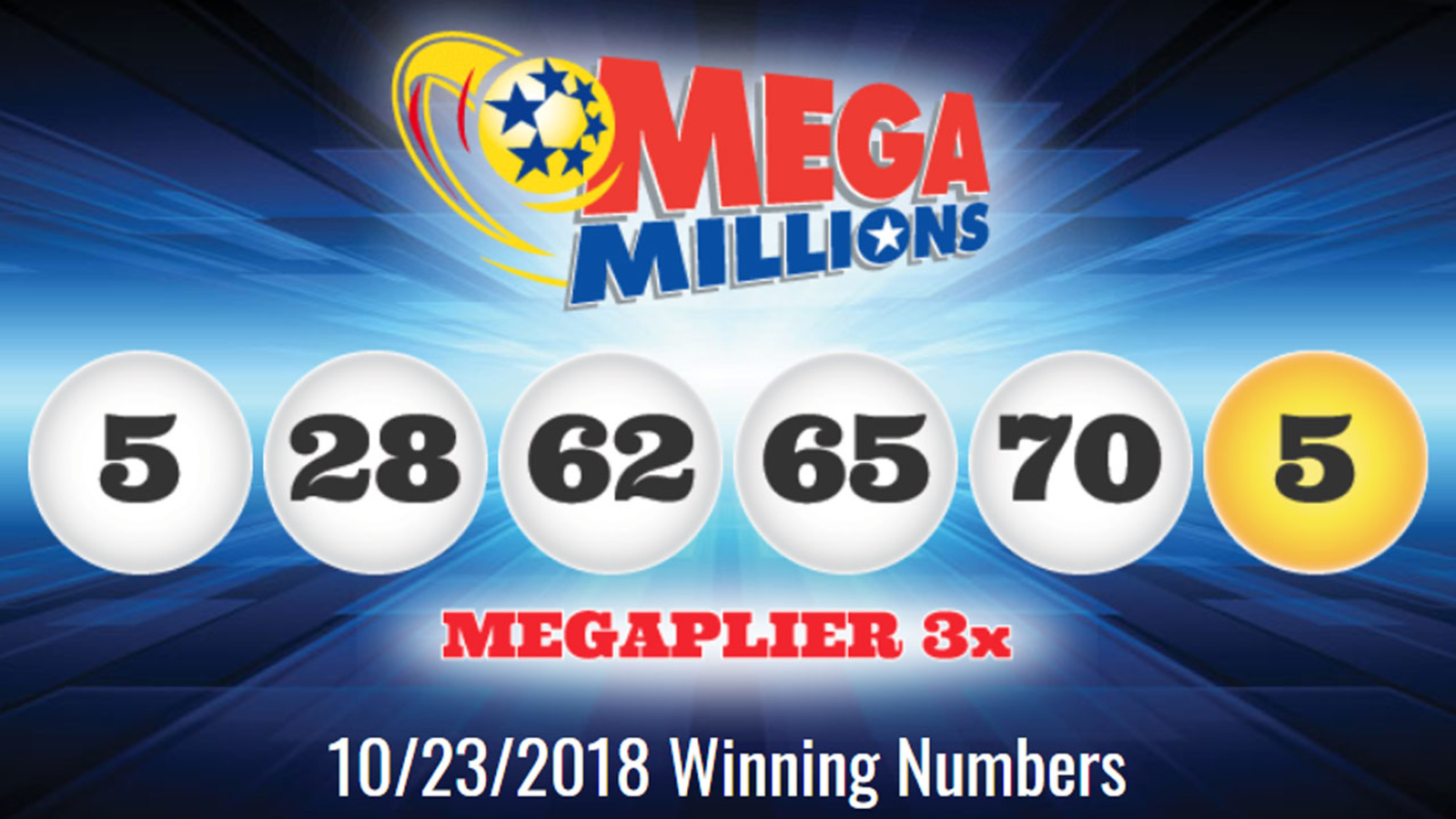 Mega Millions Results 1 Winning Mega Millions Ticket Sold In South
