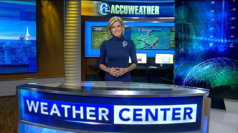What is 6abc Weather School?