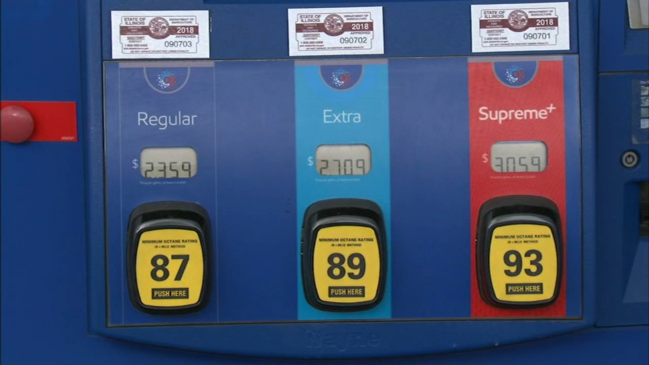 Gas Prices Chicago >> Chicago Area Sees A Drop In Gas Prices Abc7chicago Com