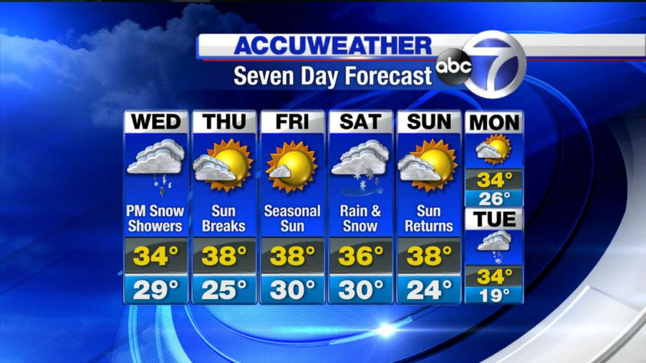 accuweather forecast maps for wednesday u0026 39 s storm