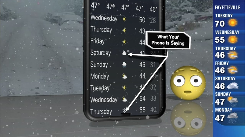 Why did the snow icon on my weather app move