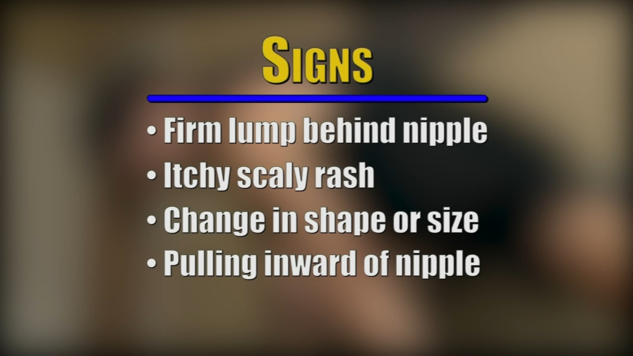 Breast cancer in men: signs and symptoms