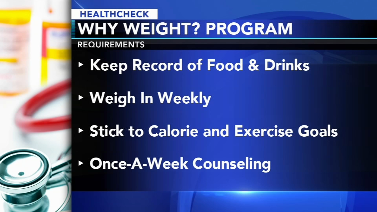 Low cost weight loss programs