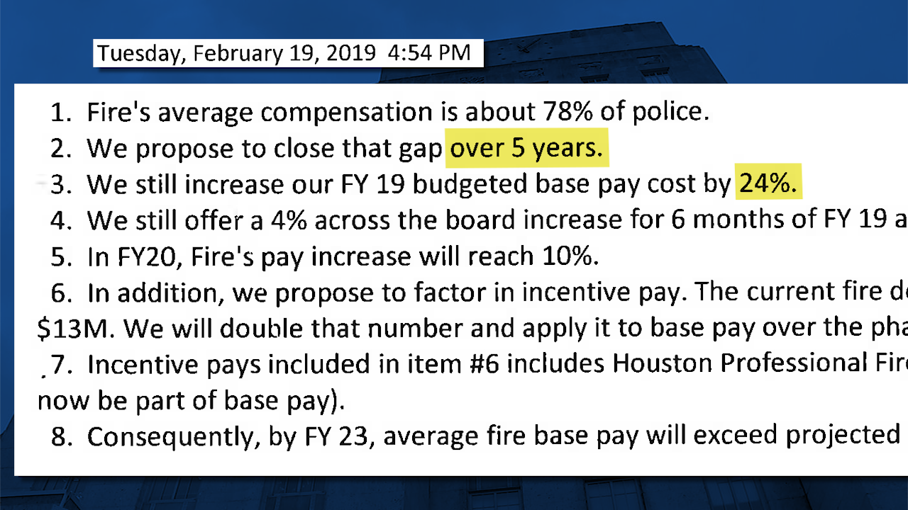 Questions raised by City of Houston's Prop B offer: 13