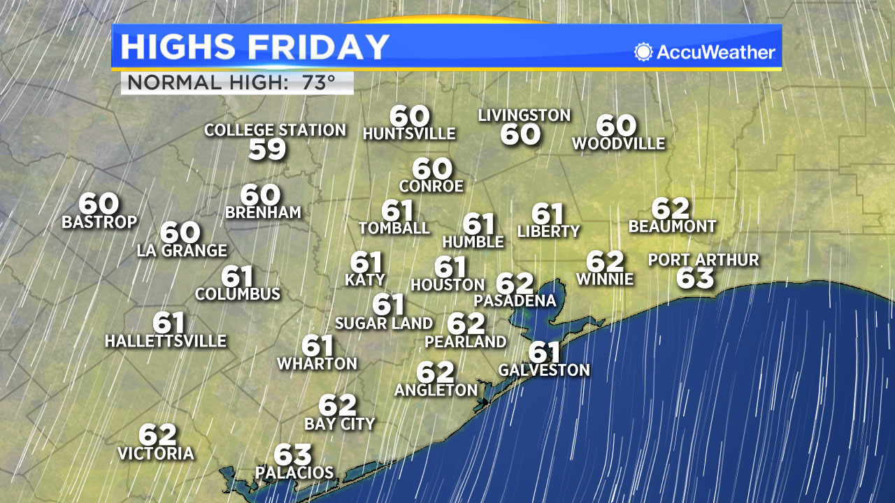 Houston Weather Cool Windy And A Few Showers Friday Ktrk Tv