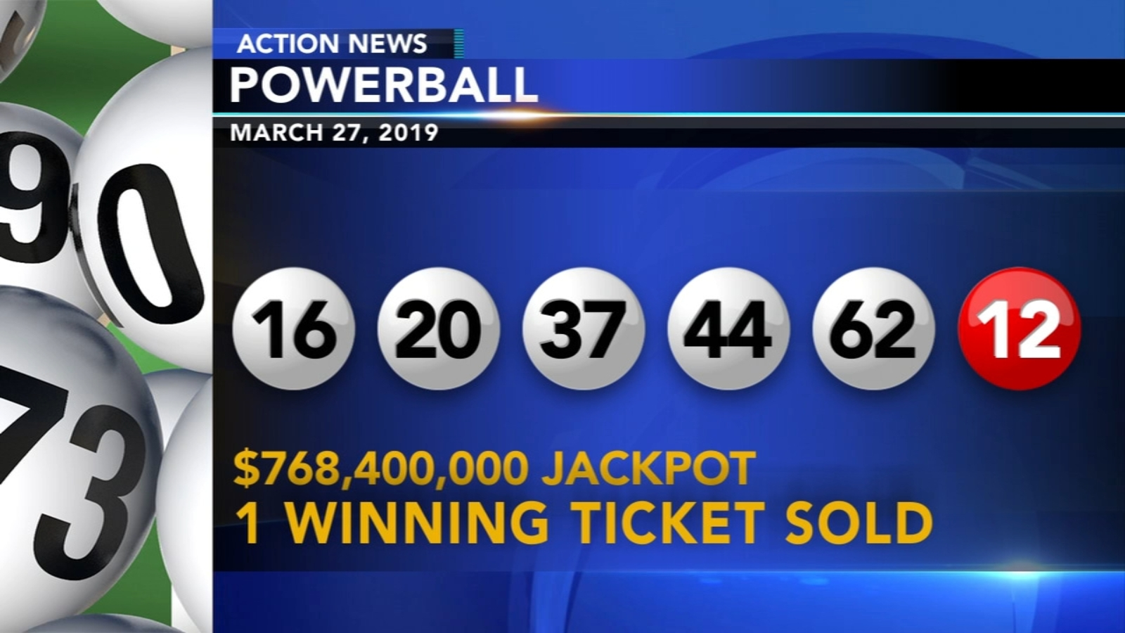 One Winning Ticket Hits 768 Million Powerball Jackpot 6abc Philadelphia