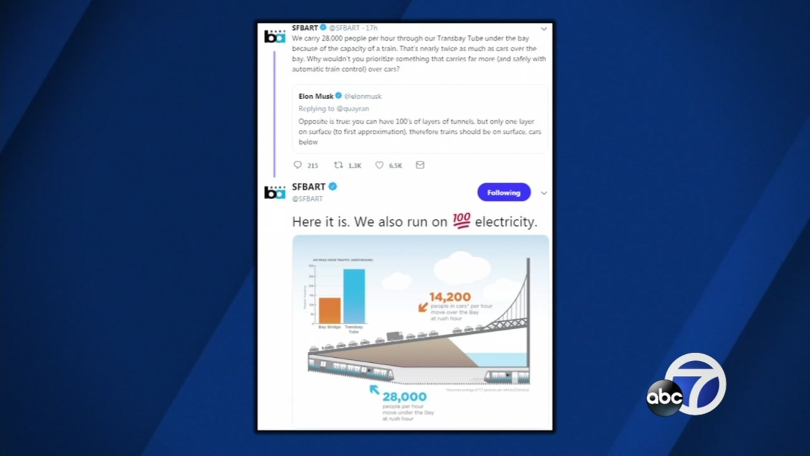 It's a tunnel tussle, BART takes on Elon Musk on Twitter
