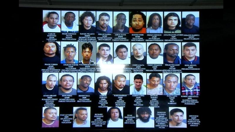 FPD make 52 arrests in massive gang operation