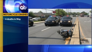 Motorcycle accident | 6abc com