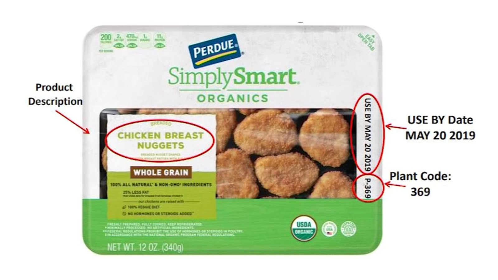 31,703 pounds of Perdue chicken recalled due to possible contamination - WPVI-TV