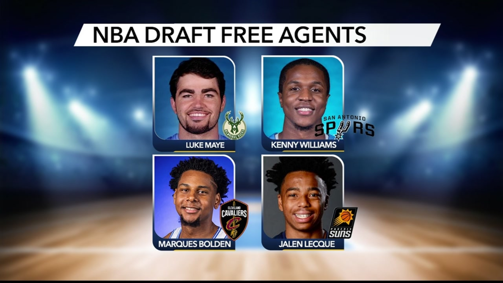 Not drafted but not giving up: Triangle players sign NBA free-agent deals