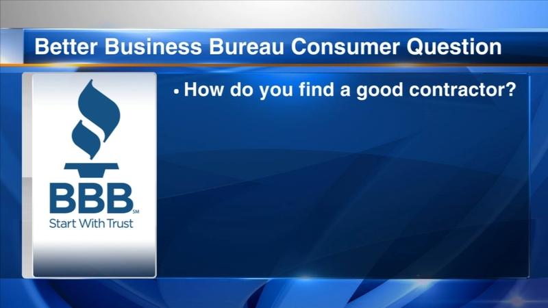 Better Business Bureau: Imposter Fraud