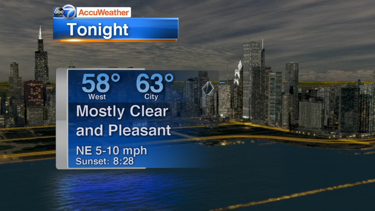 Chicago AccuWeather: Partly cloudy, warm Saturday | abc7chicago com