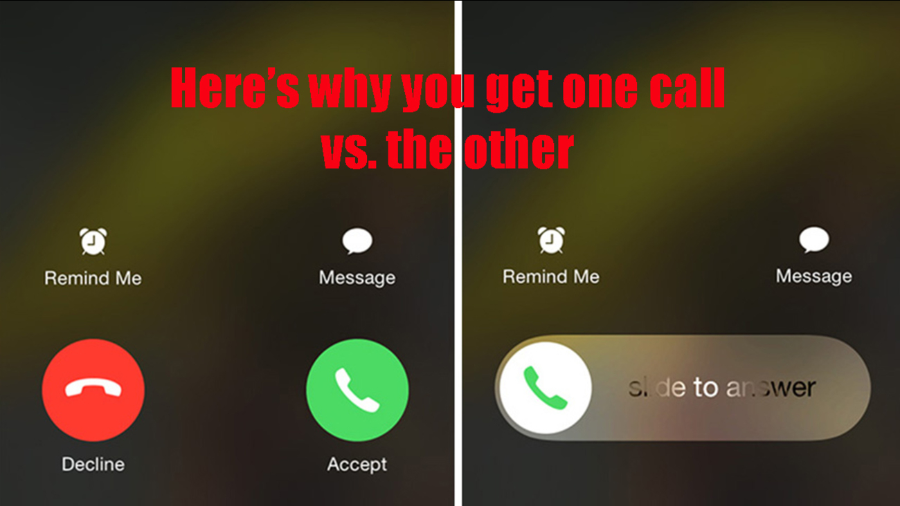 The reason why you have to swipe to accept some calls and