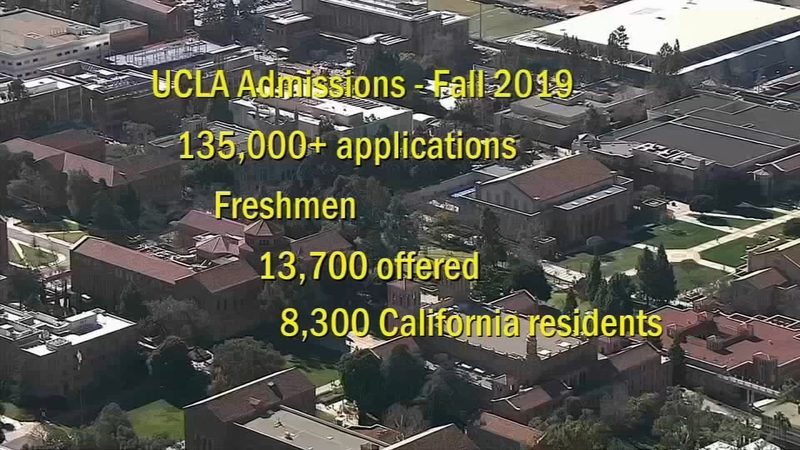UCLA offered admission to nearly 19,000 freshman and transfer applicants