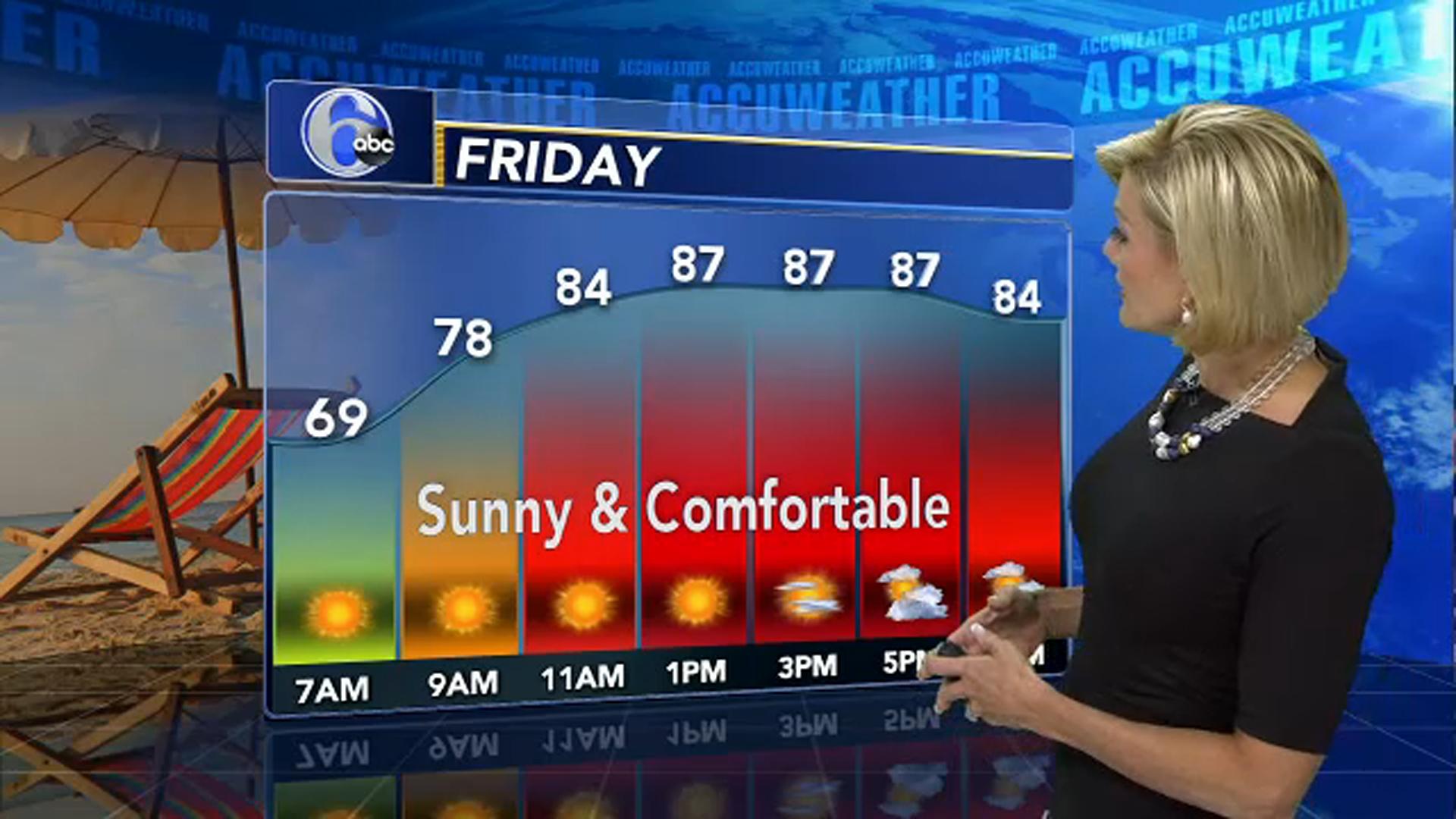 AccuWeather forecast for Philadelphia, Pennsylvania, New