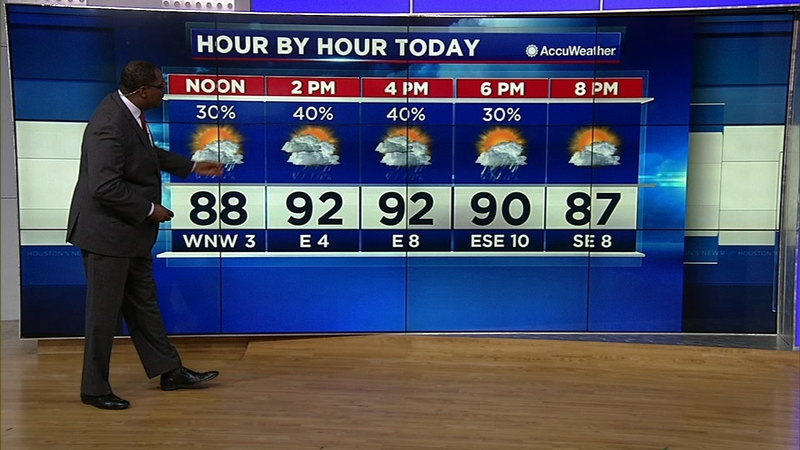 A few scattered storms Wednesday