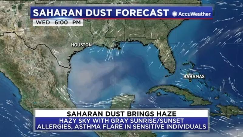 African dust returns to Houston next week