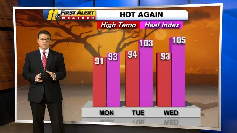 First Alert Forecast | Raleigh Durham Fayetteville Weather News