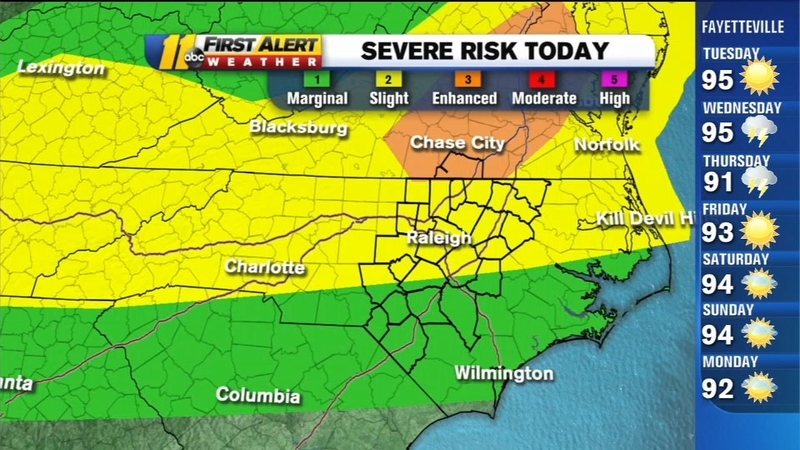 Severe weather possible Tuesday afternoon in central NC