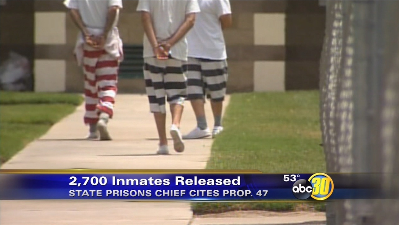 California's Proposition 47 has released 2,700 inmates