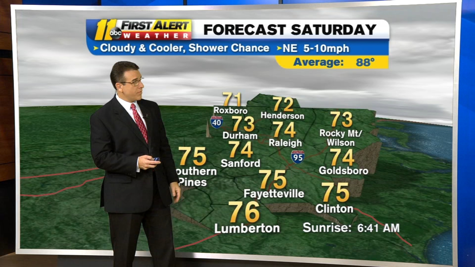 Weather Forecast for the Triangle, Raleigh, Durham, Fayetteville, Cary