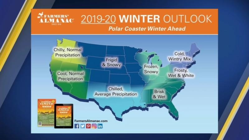 Farmers' Almanac predicts a 'polar coaster' winter
