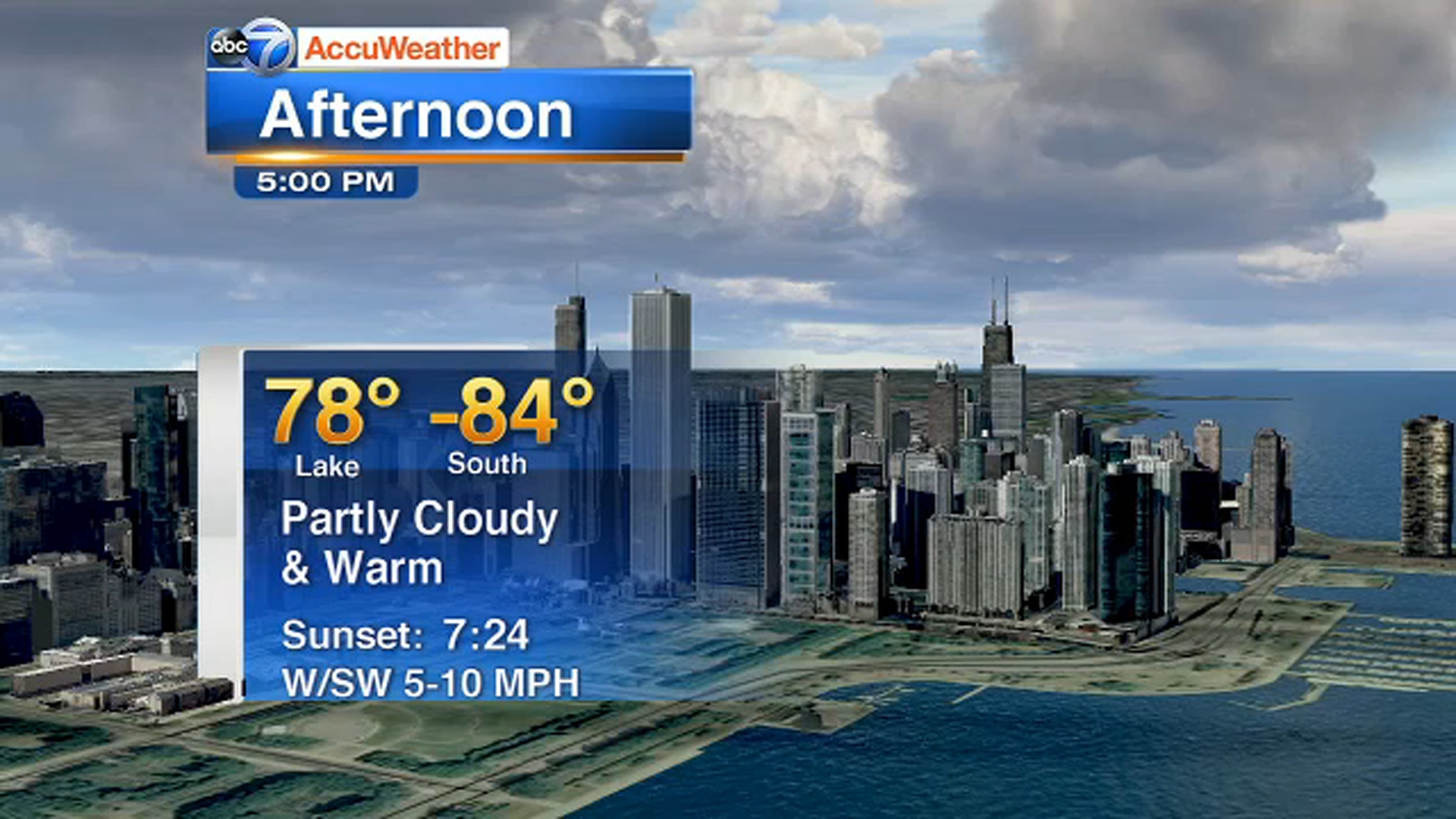 Chicago AccuWeather: Breezy with morning showers Friday