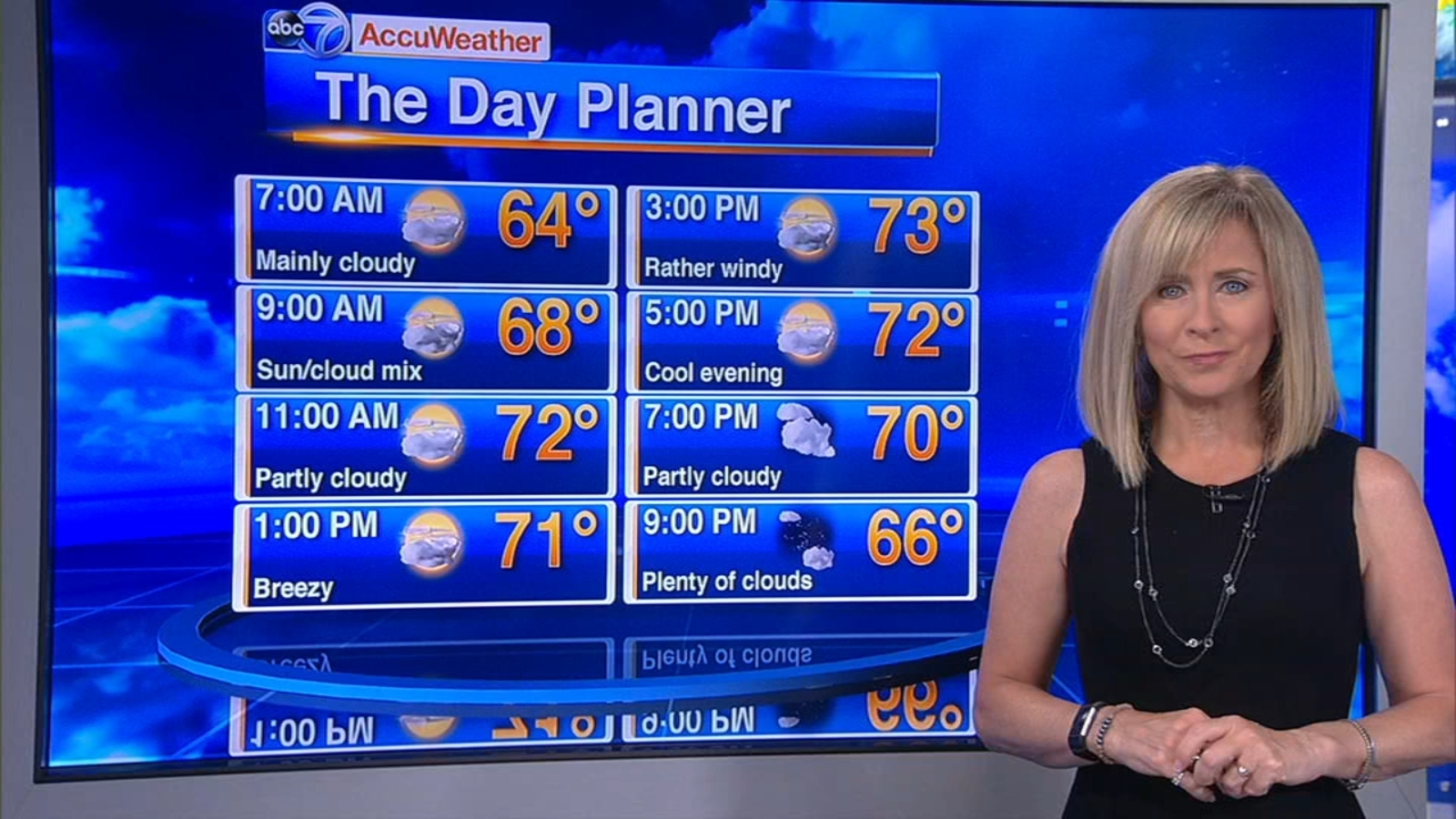 Chicago AccuWeather: Breezy with a few morning sprinkles Friday