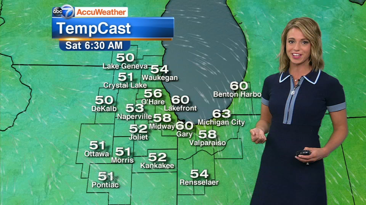Chicago AccuWeather: Clouds increase, storms mainly late