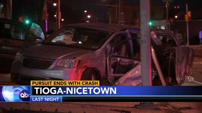 Car crash | 6abc com