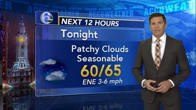 StormTracker 6   Philadelphia Weather News   6abc com