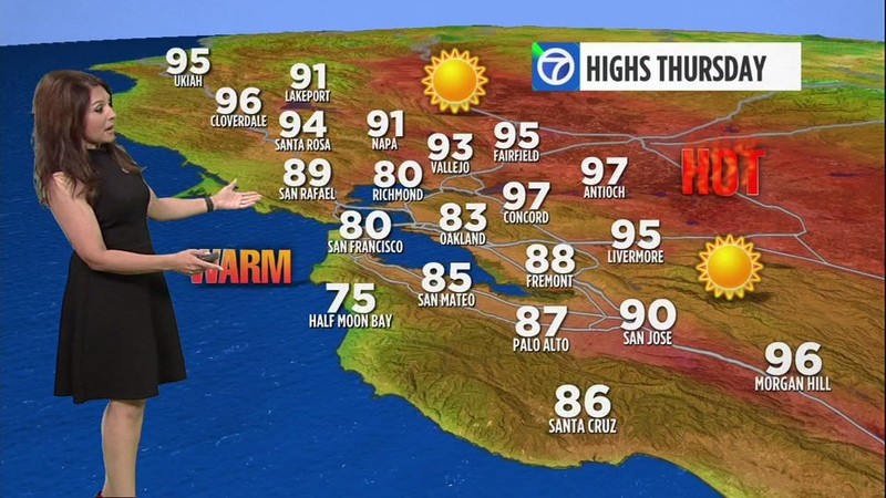 AccuWeather Forecast: Hot weather brings Spare the Air Alert