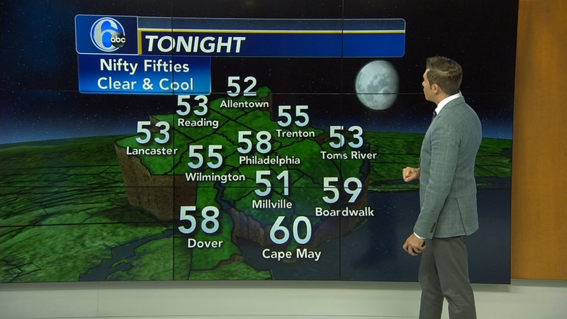 Motor Problems In Infancy May Forecast >> Adam Joseph With Accuweather