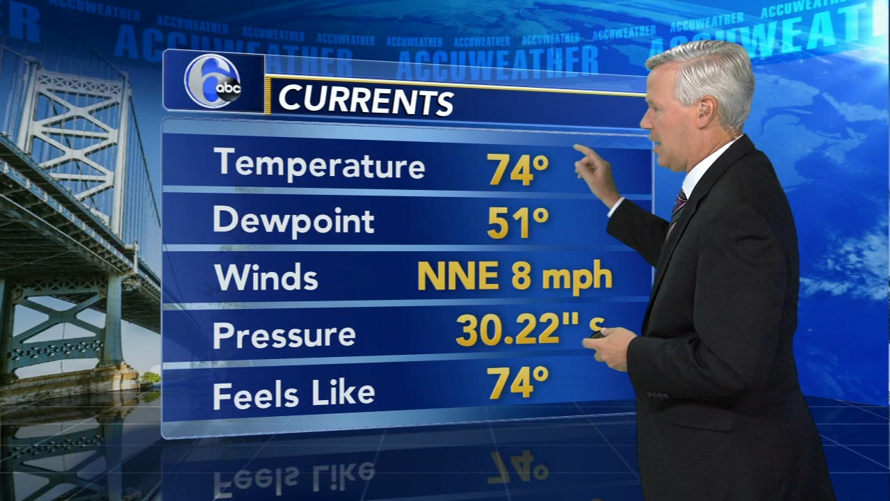 AccuWeather: Bright skies, cooler today