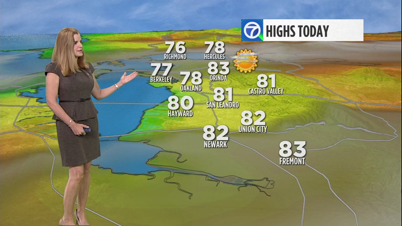 AccuWeather Forecast: Sea breeze gives way to slightly cooler temps