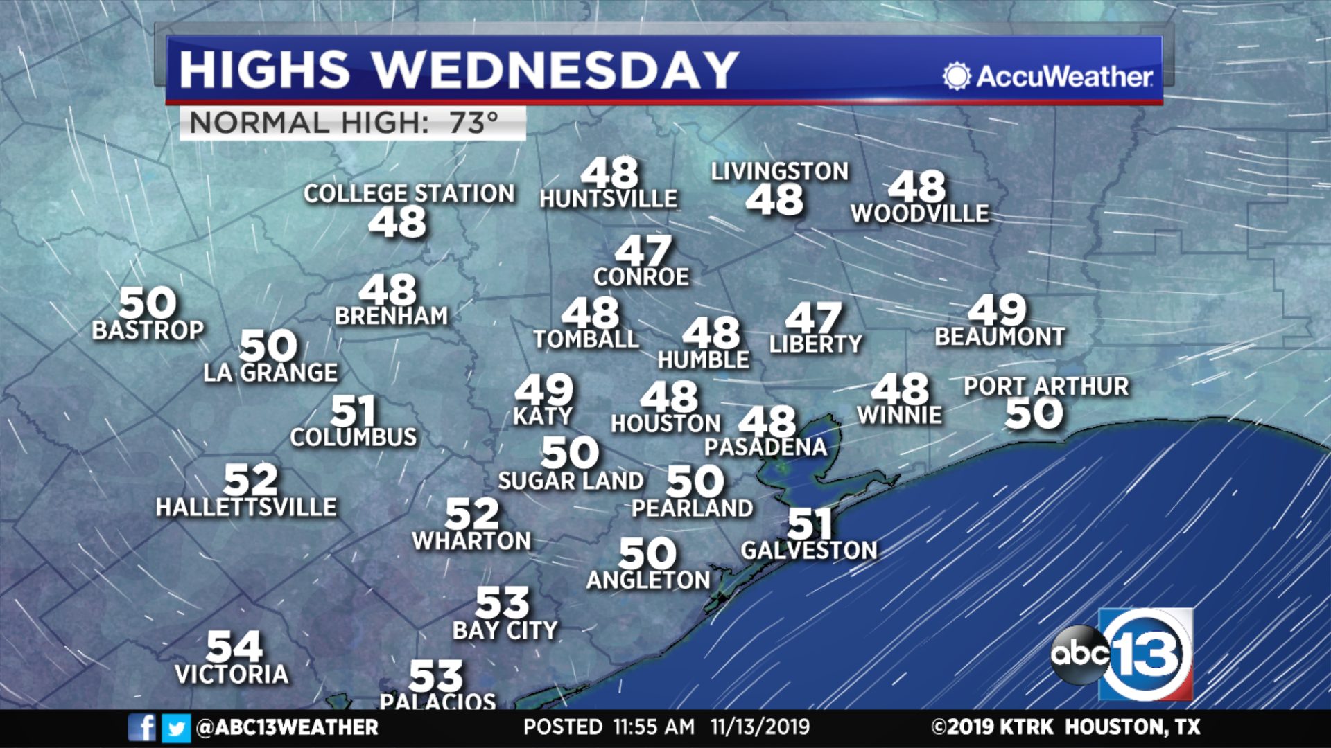 Chilly and cloudy today with slight rain chances returning in the evening