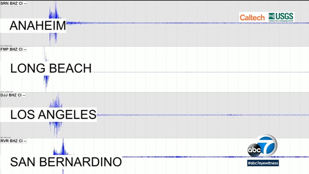 3.0-magnitude earthquake strikes south of San Pedro, USGS says