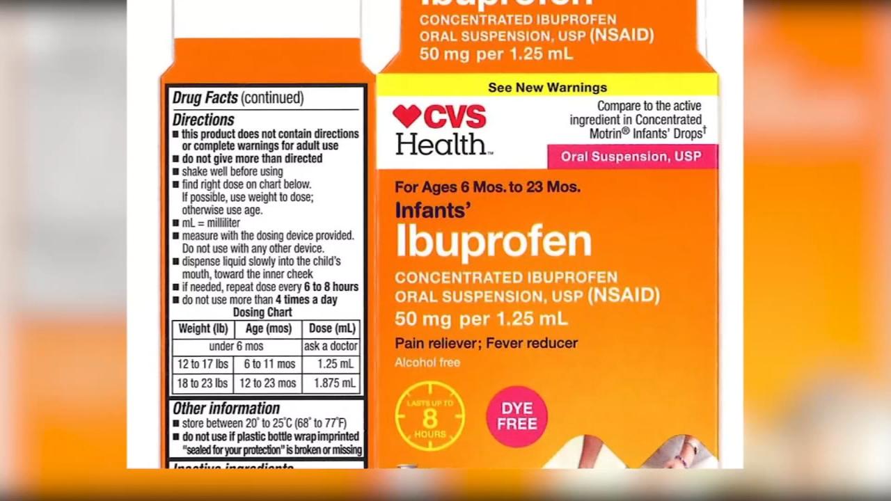 Cvs Walmart Expand Recall Of Infants Ibuprofen Abc11 Raleigh Durham