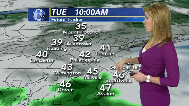 AccuWeather forecast for Philadelphia, Pennsylvania, New ...