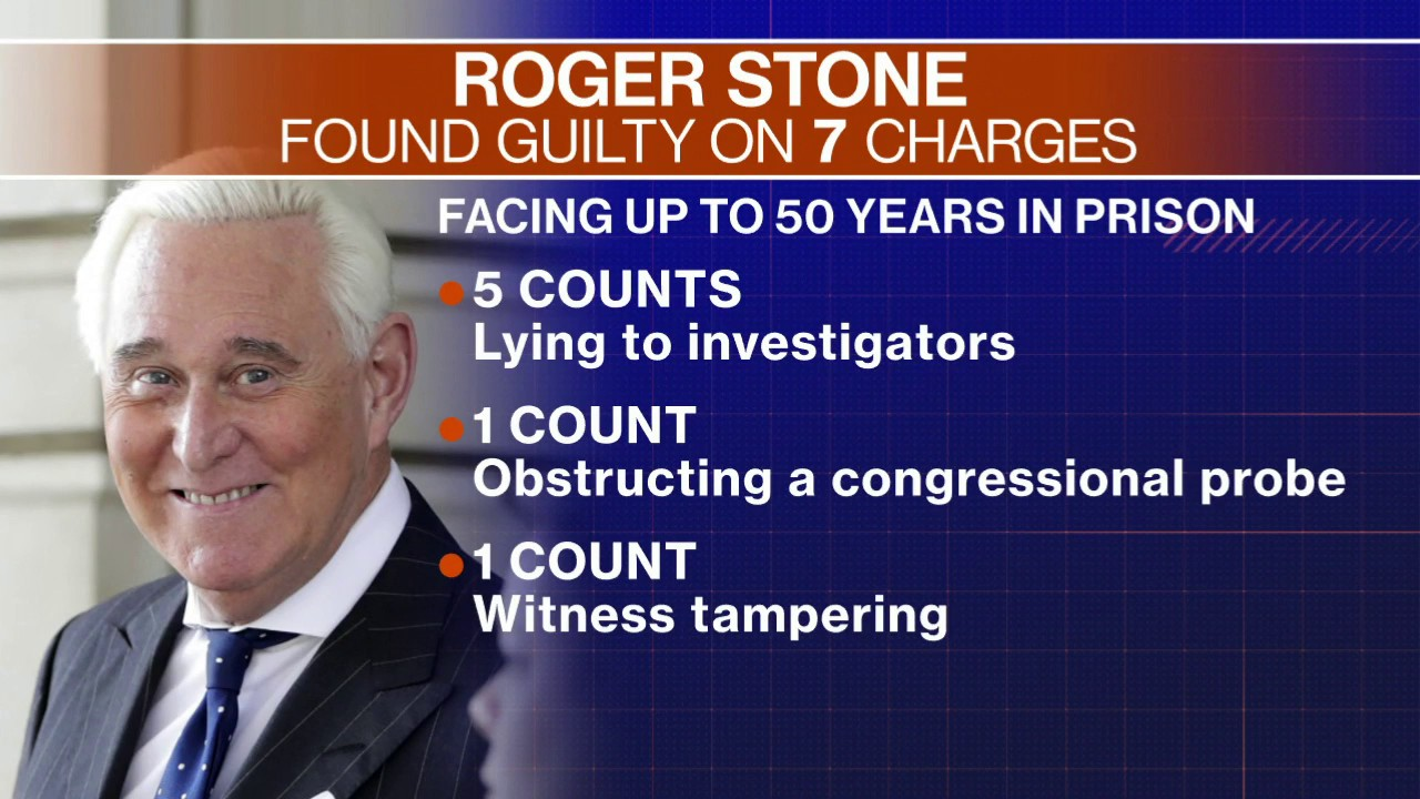 President Trump ally Roger Stone gets 40 months in case that roiled DOJ