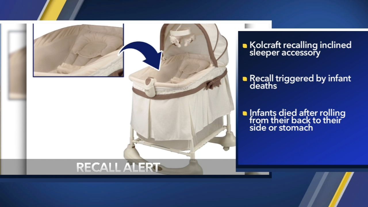 Kolcraft infant sleeper accessory recalled for safety concerns