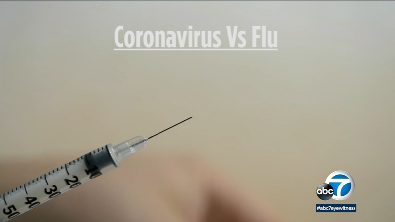 what is the difference between the coronavirus and the flu
