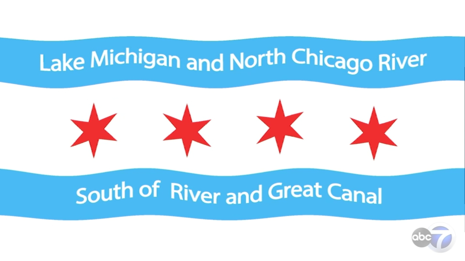 The meaning behind the Chicago Flag