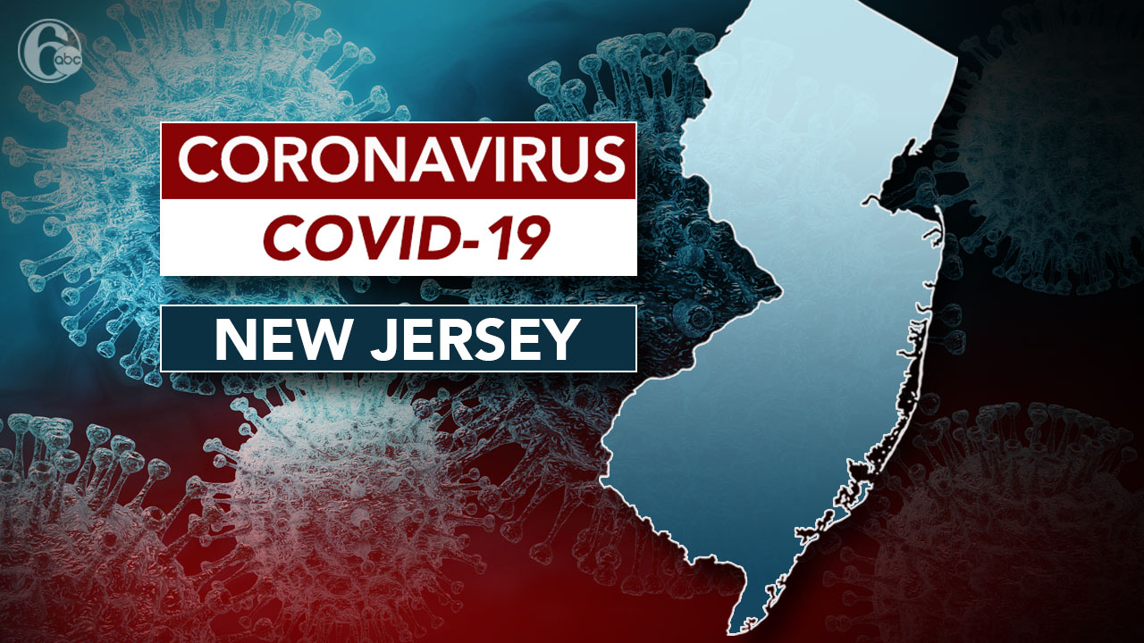 Covid In Nj Today Full Pause On New Jersey Indoor Youth Adult Sports Begins Saturday College Professional Teams Not Affected 6abc Philadelphia