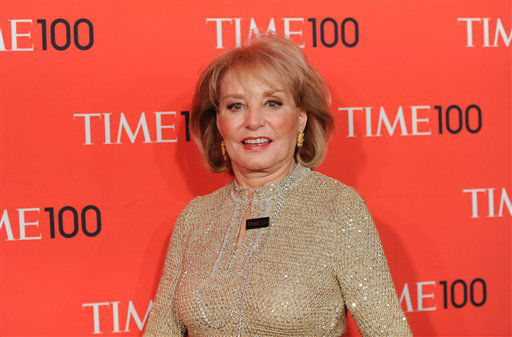 """<div class=""""meta image-caption""""><div class=""""origin-logo origin-image """"><span></span></div><span class=""""caption-text"""">Barbara Walters attends the Time 100 Gala, a celebration of TIME Magazine's 100 most influential people in the world, on Tuesday, May 5, 2009 in New York.</span></div>"""